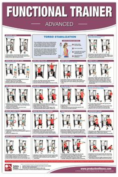Productive Fitness Laminated Fitness Poster Functional Trainer Gym Advanced Exercises 24 x 36 Wall Chart for Home Gym or Fitness Area * Click image for more details. (This is an affiliate link) Cable Machine Workout, Workout Machines, Cable Workout, Reverse Curls, Hard Workout, Sprint Workout, Biceps Workout, Workout Plans, Workout Ideas