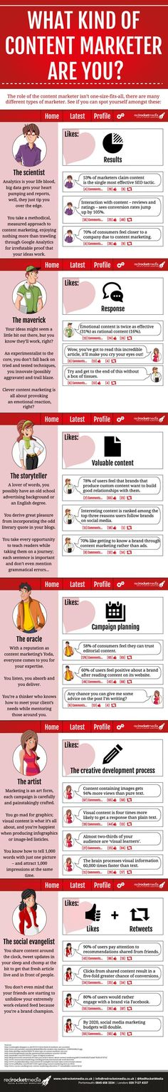 What kind of content marketer are you? (infographic) from Red Rocket Media http://snip.ly/b1dZ?utm_content=bufferb1805&utm_medium=social&utm_source=pinterest.com&utm_campaign=buffer