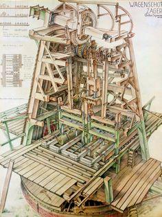 dutch wind sawmill