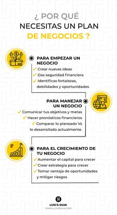 390 Ideas De Plan De Negocio Plan De Negocios Consejos De Negocios Emprendimiento
