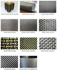 Carbon fiber Aramid fiber fabric for warding off drone heat attacks.