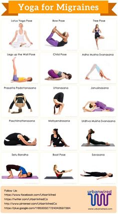 Workout Exercise Yoga Poses For Migraine. VERY comprehensive MIGRAINE article. - Do you suffer Migraines? Don't despair, we've put together the best collection of Homemade Migraine Remedies and they really work! Check them out now. Yoga For Migraines, Migraine Cause, Chronic Migraines, Endometriosis, Fitness Workouts, Yoga Fitness, Health Fitness, Fitness Women, Fitness Weightloss
