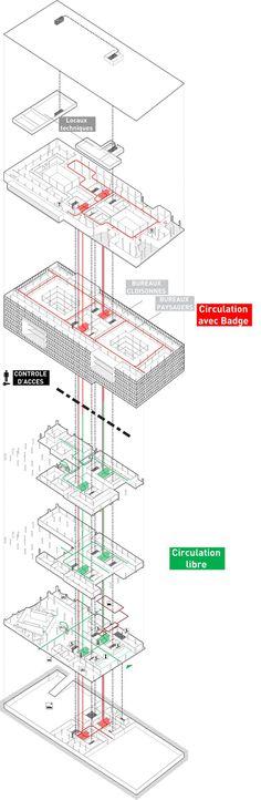 Ensemble de bureaux Cité Municipale – Bordeaux / ECDM architectes