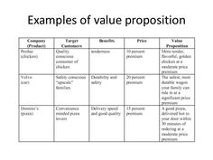 Unique Value Proposition  Institute For Strategy And