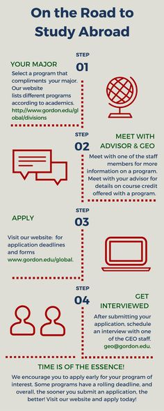 Applying to study abroad can be a daunting as well as confusing time, but with this info graphic it doesn't have to be! This step by step timeline serves as an important guide to how applying to study abroad can be an easy process.