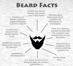 Beard Facts