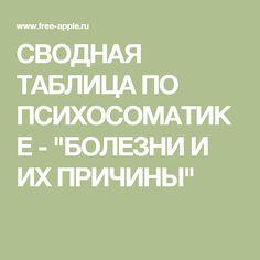 """СВОДНАЯ ТАБЛИЦА ПО ПСИХОСОМАТИКЕ - """"БОЛЕЗНИ И ИХ ПРИЧИНЫ"""""""
