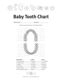 Teething chart. Monitor when baby's teeth appear. . . would be ...