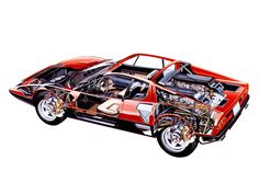 1973 to 1976 365GT4 Berlinetta Boxer