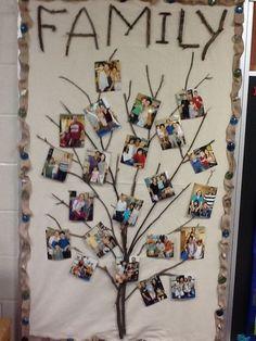 Family Tree Preschool Display Reggio Emilia 51 Ideas For 2019 Reggio Emilia Classroom, Reggio Inspired Classrooms, Reggio Classroom, Toddler Classroom, New Classroom, Classroom Setting, Kindergarten Classroom, Classroom Organization, Classroom Family Tree