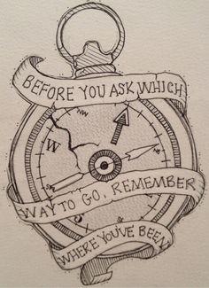 Kompass5                                                                                                                                                      Mehr