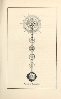 kundalini energy rising through the spine into the third eye and above