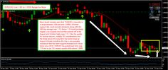The most updated news and technical analysis of charts for January January 4, Online Trading, Event Marketing, Technical Analysis, Happy New Year, Charts, Letters, Events, Feelings