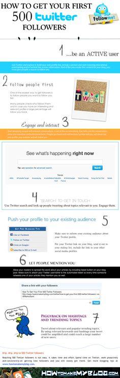 Cómo conseguir tus 500 primeros seguidores en Twitter