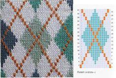 История моды: шотландская клетка аргайл - Ярмарка Мастеров - ручная работа, handmade