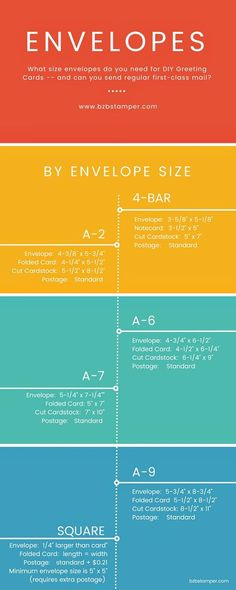Infographic on Envelope Sizes Chart for DIY Greeting Cards.  Ever wondered what size envelope to use on your DIY Greeting Cards?   This handy dandy chart will help!