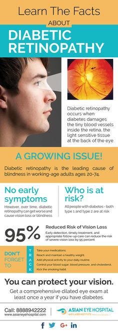 Most people with diabetic retinopathy do not have any symptoms or visual loss due to their retinopathy. However, without treatment, diabetic retinopathy can gradually become worse and lead to visual loss or even blindness. Initial symptoms that may occur include blurred vision, or even having a sudden loss of vision. See more visit at www.asianeyehospital.com