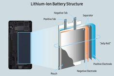 Akhirnya Samsung Merilis Penyebab insiden Terbakarnya Galaxy Note 7 ke Hadapan Publik