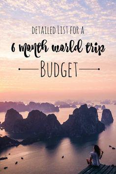 World Trip Budget