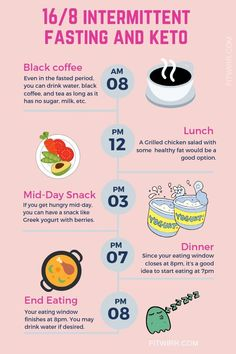 Intermittent fasting for weight loss is a simple, easy, healthy way to lose weight and burn fat. It's my new dieting secret weapon. Here is the easy a day, fasting method you can start as a beginners. You can combine this fasting plan with keto diet. Ketogenic Diet Meal Plan, Ketogenic Diet For Beginners, Healthy Diet Plans, Keto Diet For Beginners, Keto Diet Plan, Diet Meal Plans, Ketogenic Recipes, Healthy Foods, Diet Foods