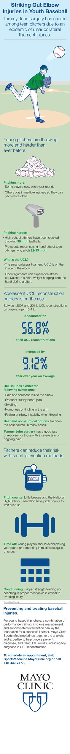 Pitchers can reduce their risk of elbow injuries with smart prevention methods.
