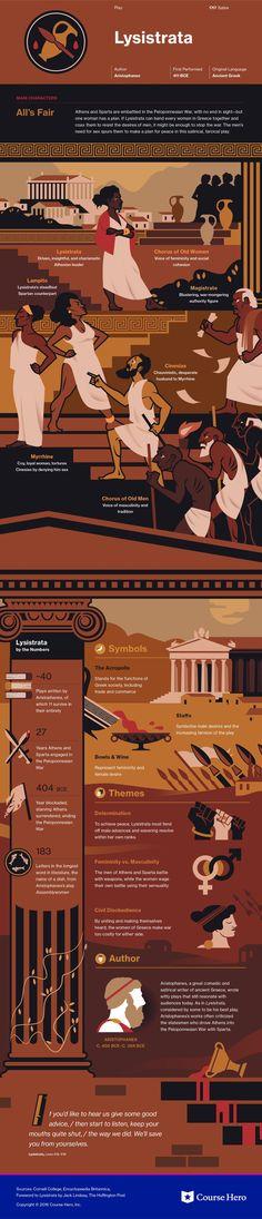 Lysistrata infographic