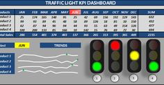 excel traffic light dashboard templates free download these dashboards can help us understand what kind of approach to give ou