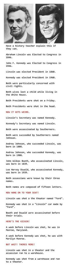 20 Interesting Lincoln and JFK Coincidences That Might Surprise You