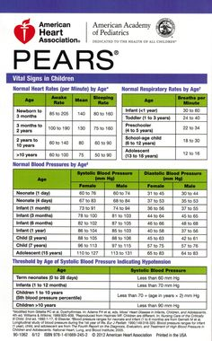 Pears Pocket Reference Card: Pediatric Emergency Assessment, Recognition and Stabilization Pediatric Vital Signs, Nursing School Notes, School Nurse Office, Nursing Schools, Lpn Schools, Nursing Information, Nursing Assessment, Pharmacology Nursing, Nursing Tips