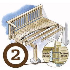 Deck Check : a 6 point inspection plan that will help you spot signs of trouble