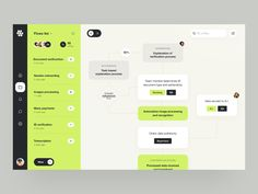 Process Chart, Process Flow, Corporate Website Design, Dashboard Design, Image Processing, Website Design Inspiration, Business, Ui Ux, Halo