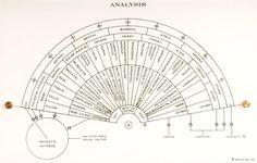 http://divining-for-health.com/radionics-energy-healing/photo-radionics-analysis-large.jpg