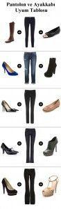 Hangi ayakkabı?