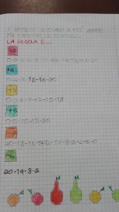 Math 2, Homeschool, Notebook, Bullet Journal, Singapore, Math Activities, Geography, Math Notebooks, Grid