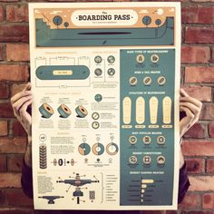 infographic icon poster - Google Search