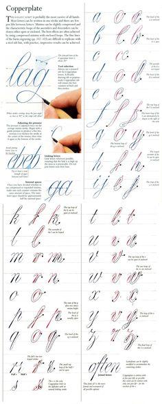 Copperlate - Handlettering - Art World Calligraphy Worksheet, Calligraphy Tutorial, Copperplate Calligraphy, Hand Lettering Tutorial, Calligraphy Handwriting, Learn Calligraphy, Calligraphy Alphabet, Penmanship, Creative Lettering