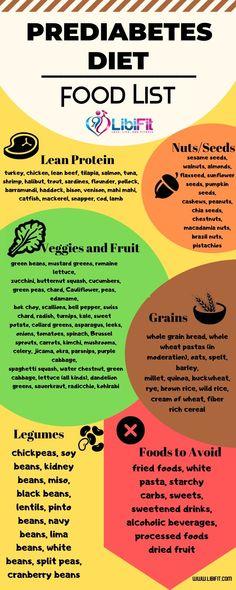 Diabetic Food List, Diabetic Meal Plan, Diet Food List, Healthy Diet Plans, Food Lists, Diabetic Recipes, Diet Recipes, Diet Foods, Low Gi Foods List