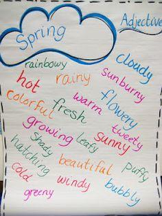 First Grade Wow: Poetry Power List poem activity Poetry Activities, Teaching Activities, Teaching Writing, Student Teaching, Teaching Ideas, Classroom Activities, Teaching Resources, Classroom Ideas, Poetry Unit