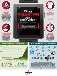 "Wearables Study: Broadcom Ranks Among Top 10 Influencers | Broadcom Connected   By: Sam Diaz Posted: Nov. 08, 2013 3 With all the buzz about this new category of ""wearable"" technology — the hundreds of new devices that can monitor, collect, and analyze biometric data and sync with smart devices — Broadcom is starting to be recognized as a standout among the industry's movers and shakers."