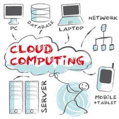 Vektor: Cloud Computing, Concept