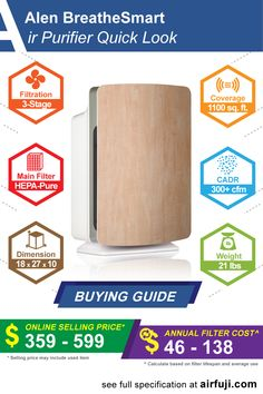 Alen BreatheSmart air purifier review, price guide, filter replacement cost, CADR and complete specification. #alen #airpurifier #aircleaner #cleanair
