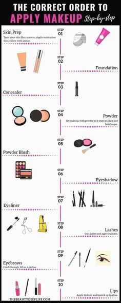 How to correctly apply makeup step by step for beginners... Om start to finish! Oval Brush Set, Formal Makeup, Eye Makeup Art, Makeup Step By Step, Layers Of Skin, Makeup For Beginners, New Skin, Drugstore Makeup, How To Apply Makeup
