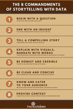 Data Storytelling Commandments - My Recommendations Marketing Digital, Social Media Marketing, Mobile Marketing, Marketing Strategies, Marketing Plan, Business Marketing, Content Marketing, Internet Marketing, Marketing Automation