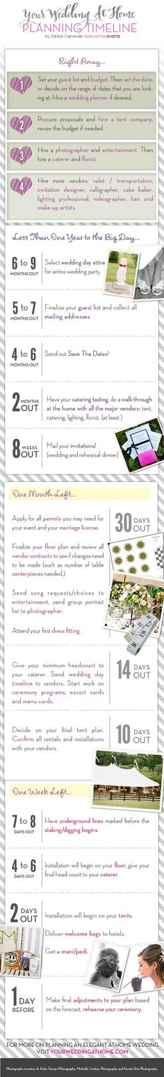 planning timeline for your backyard wedding by Janice Carnevale of Bellwether Events in Washington DC