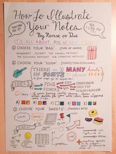 cool handwritten class notes - Google Search