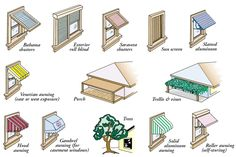 4 Best Exterior Window Shades For Your Home - Review: Stop The Sun Before It Reaches The Window