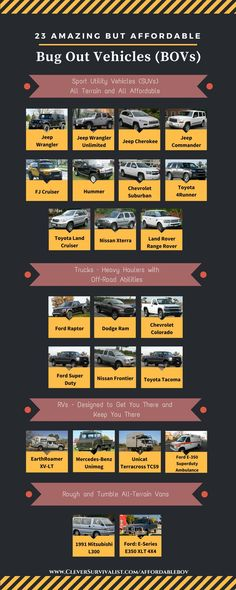 23 Amazing but Affordable Bug Out Vehicles (BOVs)