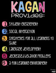 Kagan structures in a kindergarten classroom
