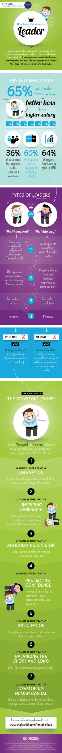 Infographic: Become a Better Leader
