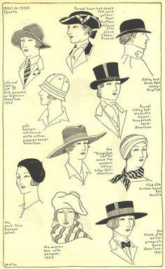 Gli Anni Rggenti. The Roaring Twenties. Gli anni del Jazz e dell'Art Deco.         Gli anni del Proibizionismo. Dei romanzi di Francis Sco...